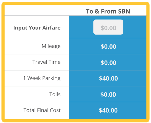 Screenshot of SBN's Trip Cost Calculator